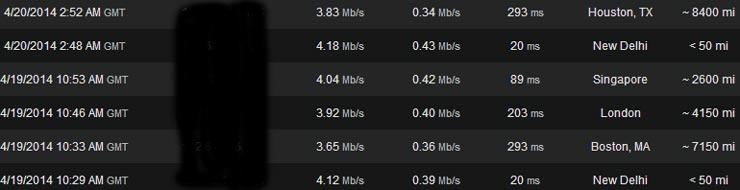 airtel-broadband-speed-test-results